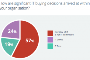 Analysts must align vendors and IT to client needs